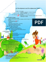 MODULE 2 The Stages of Development and Developmental Tasks.docx
