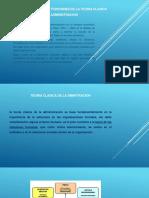 Teoría clasica de la administración.ppt.pptx
