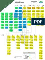 Matriz curricular2014-fluxograma ECA