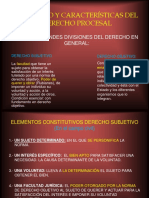 DERECHO PROCESAL GENERAL  A ABRIL 2019.ppt