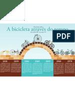 Infográfico Bicicletas