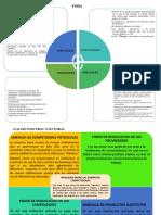 analisis-industrial-y-foda