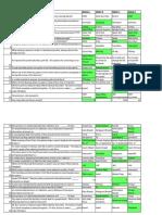 BIT MCQ 190.pdf