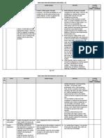 Bid Comparative Evaluation - R1
