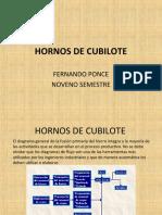HORNOS DE CUBILOTE 2