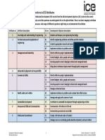 Mapping-of-ICE-Development-Objectives-to-ICE-Attributes