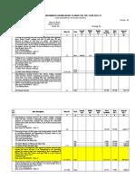 Road Estimate PMGSY