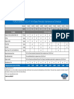 everest-3-2-l-4-4-at-periodic-maintenance.pdf