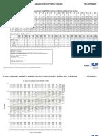 APP1_s756_Flow.pdf