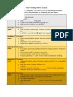 Task 1 Grading Rubric Analysis