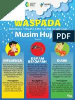 POSTER PENYAKIT SAAT HUJAN.pdf