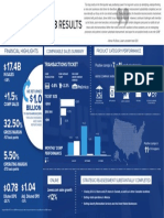 Lowes Q3 Earnings Call Infographic
