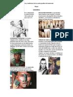 Costumbres y Tradiciones de Los Cuatro Pueblos de Guatemala