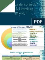 Presentación Literatura 10º.pptx