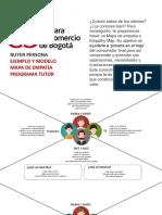 Ejemplo y Modelo Mapa de Empatía Buyer - Solo Lectura