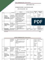 plan de imbunatatirea a calitatii 2019 - 2020