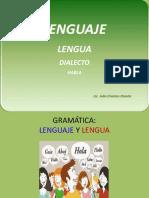 lenguajelenguadialectohabla