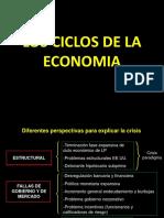 A- Ciclos de La Economia Ekm