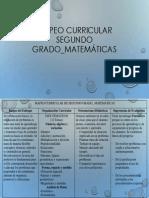 MAPEO MATEMÁTICAS.pptx