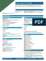 cheat_sheet_blender_v2.pdf