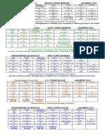 Cronograma de Basicas Usamedic 2011