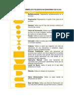 Símbolos diagramas.pdf