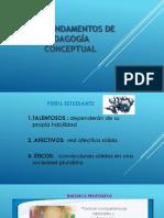 FUNDAMENTOS+PEDAGOGIA+CONCEPTUAL