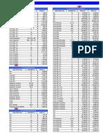 APU Basicos Obras Civiles  Barranquilla-2020.xlsx