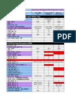 All region RPTT(radio para Tuning)_Drive Test