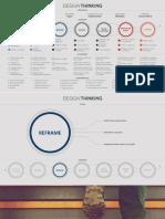 DIA 2 - Apresentação Curso Design Thinking.pdf