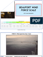 BEAUFORT WIND SCALE.pdf