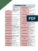 179449588-TERMINOLOGIA-Medica-Prefijos-y-Sufijos.pdf