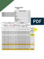 MSA calculation_Barpeta