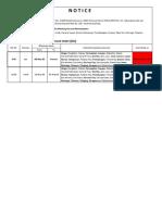 249221783-Zonal-Values-Rdo-No-23a-North-Nueva-Ecija (1).pdf