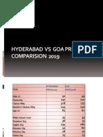 HYDERABAD  Vs  GOA PRICE COMPARISION  2019