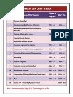 CA Final Corporate Law - Chart book - By CA Swapnil Patni.pdf