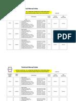 CFM56-Engine-Manuals-Index