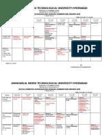 M.Tech_1_1 R19_time table  jan 2020