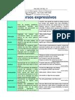 recursos expressivos_ficha_informativa.docx