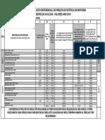 Preços-de-Mão-De-Obra-DIESEL-junho-2018.pdf