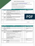 RTI_Data_Item_Guide_20-21_v1-1