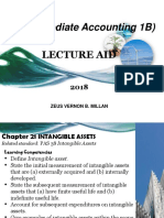 CHAPTER 21 INTANGIBLE ASSETS.pptx