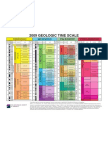 Geology Time Scale_2009