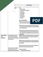 RESUMEN ESTUDIO LIBROS MM.pdf