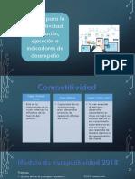 Capitulo 7 Modelo Para La Competitividad, Planeacion y Ejecucion de Los Indicadores de Desempeño
