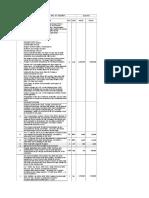 DG Sets & SNYC Panel BUDGET BOQ  25 OCT 18