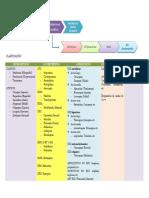 esquemas psicofarma.pdf