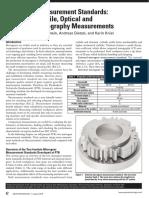 microgear-measurement