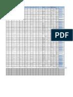 Form Data Pengurus IDI Wilayah (Tanggapan)