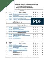 M.Tech. ENV Structure-19-20